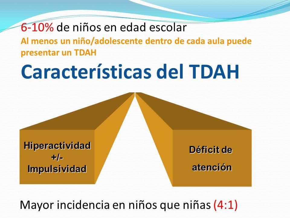 6-10% de niños en edad escolar Al menos un niño/adolescente dentro de cada aula puede presentar un TDAH Características del TDAH Hiperactividad+/-Impu