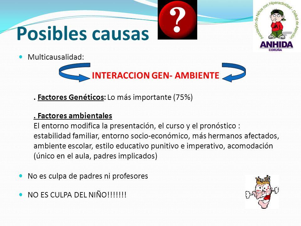 Posibles causas Multicausalidad:. Factores Genéticos: Lo más importante (75%). Factores ambientales El entorno modifica la presentación, el curso y el