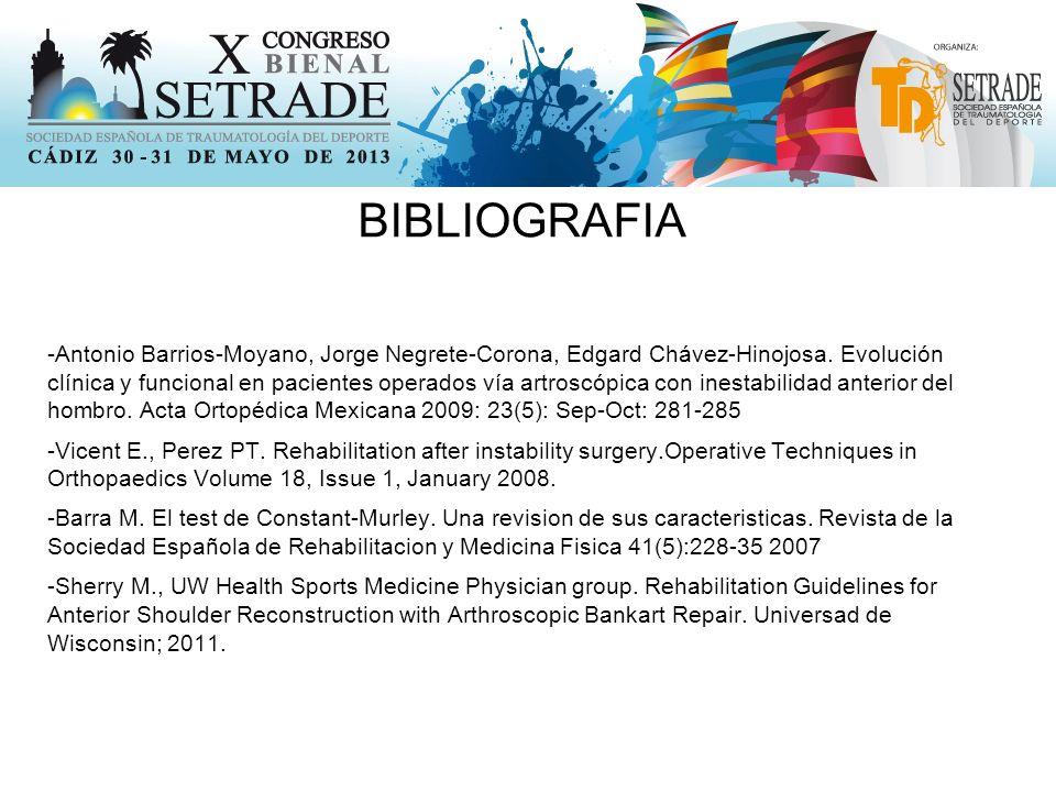 BIBLIOGRAFIA -Antonio Barrios-Moyano, Jorge Negrete-Corona, Edgard Chávez-Hinojosa.