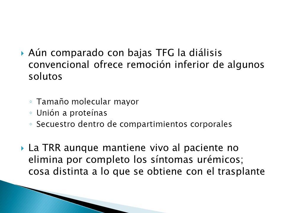 Aún comparado con bajas TFG la diálisis convencional ofrece remoción inferior de algunos solutos Tamaño molecular mayor Unión a proteínas Secuestro dentro de compartimientos corporales La TRR aunque mantiene vivo al paciente no elimina por completo los síntomas urémicos; cosa distinta a lo que se obtiene con el trasplante