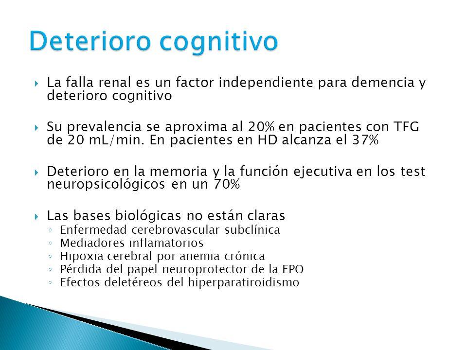 La falla renal es un factor independiente para demencia y deterioro cognitivo Su prevalencia se aproxima al 20% en pacientes con TFG de 20 mL/min. En