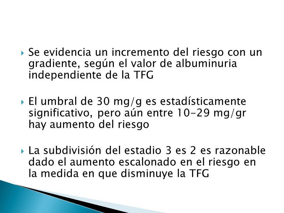 Se evidencia un incremento del riesgo con un gradiente, según el valor de albuminuria independiente de la TFG El umbral de 30 mg/g es estadísticamente