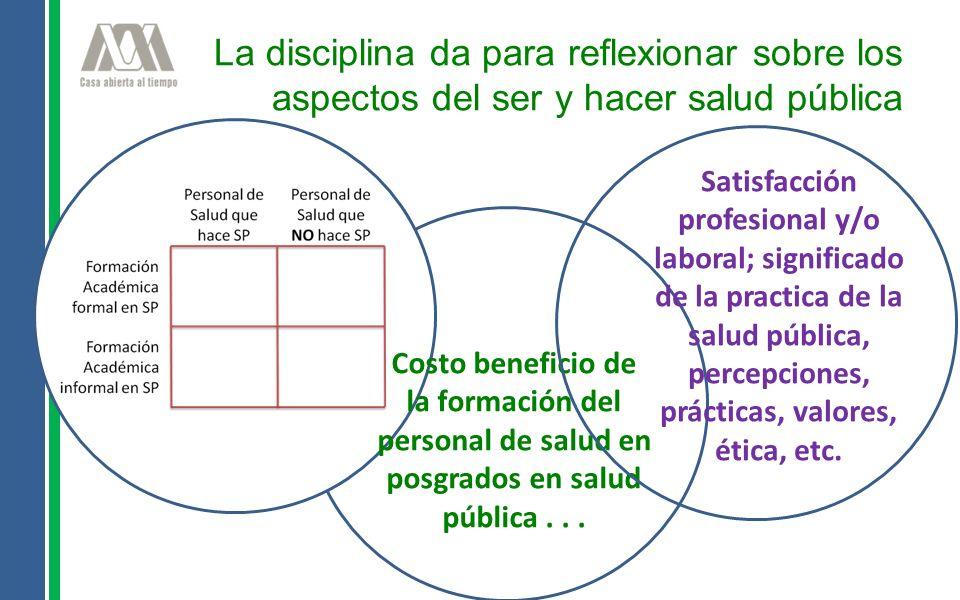 La disciplina da para reflexionar sobre los aspectos del ser y hacer salud pública Costo beneficio de la formación del personal de salud en posgrados