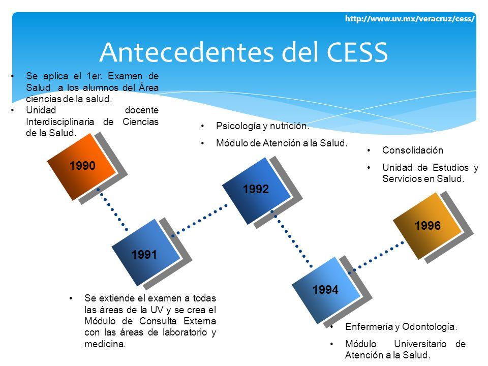 http://www.uv.mx/veracruz/cess/ Antecedentes del CESS Enfermería y Odontología. Módulo Universitario de Atención a la Salud. 1990 1991 1992 Se extiend