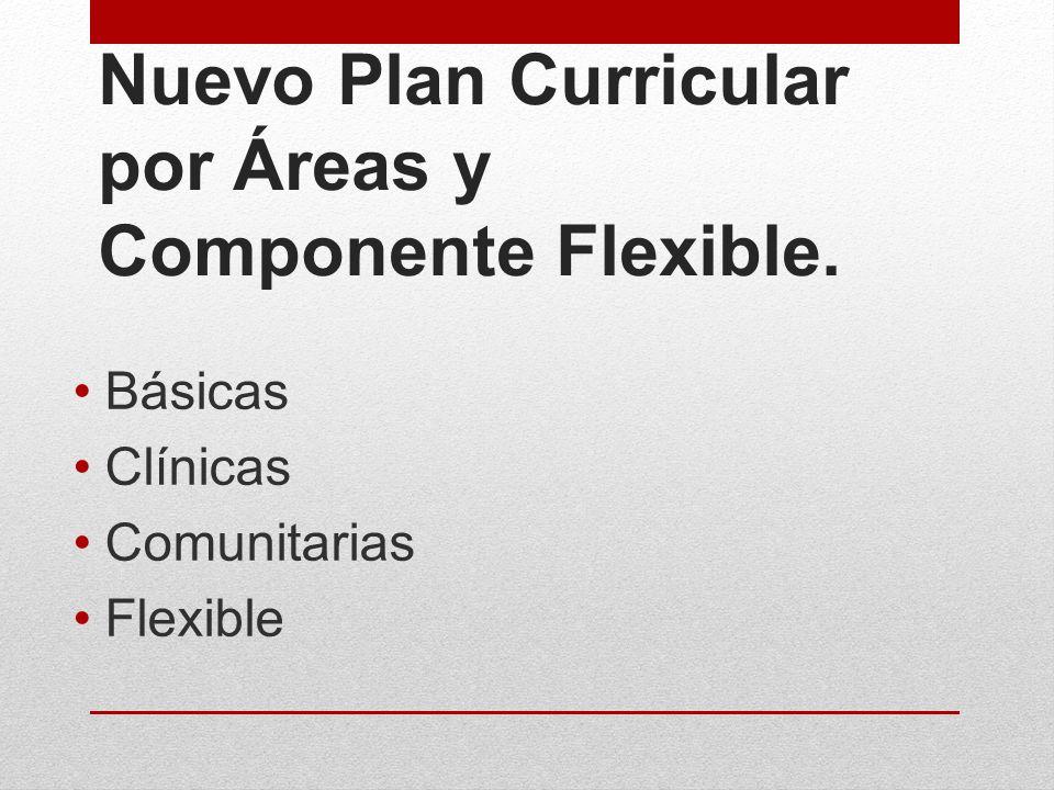 Nuevo Plan Curricular por Áreas y Componente Flexible. Básicas Clínicas Comunitarias Flexible
