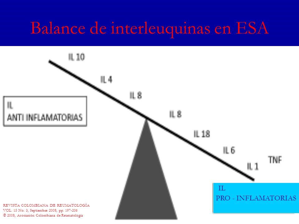 Balance de interleuquinas en ESA PRO - INFLAMATORIAS IL REVISTA COLOMBIANA DE REUMATOLOGÍA VOL. 15 No. 3, Septiembre 2008, pp. 197-206 © 2008, Asociac