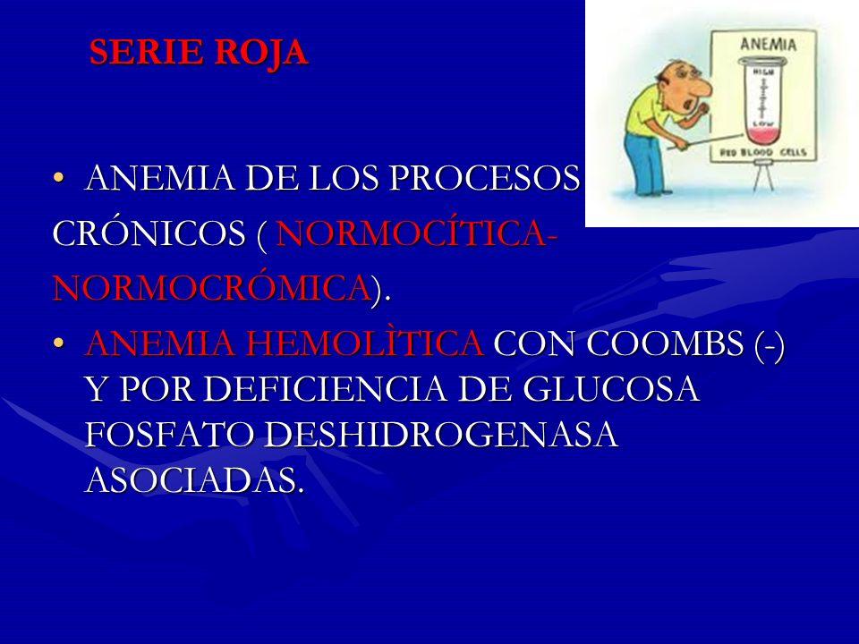 ANEMIA DE LOS PROCESOSANEMIA DE LOS PROCESOS CRÓNICOS ( NORMOCÍTICA- NORMOCRÓMICA). ANEMIA HEMOLÌTICA CON COOMBS (-) Y POR DEFICIENCIA DE GLUCOSA FOSF