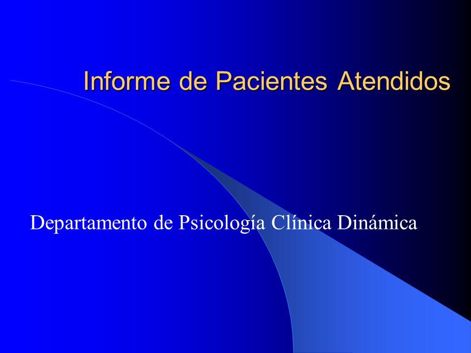 Informe de Pacientes Atendidos Departamento de Psicología Clínica Dinámica