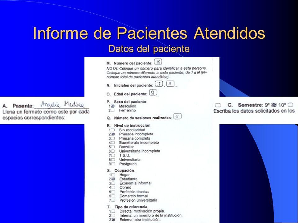 Informe de Pacientes Atendidos Datos del paciente
