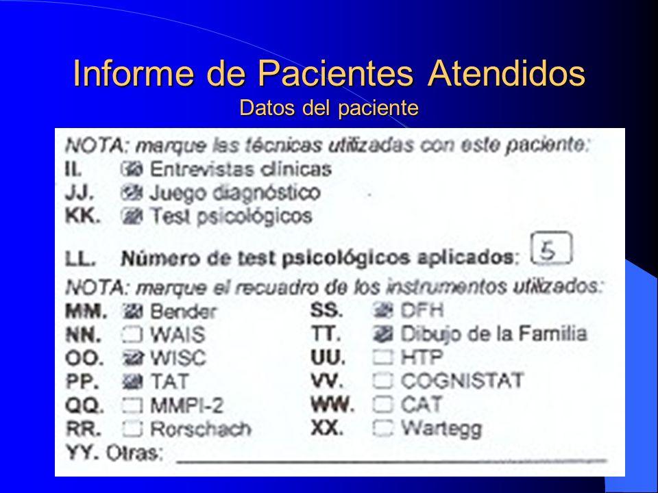 Informe de Pacientes Atendidos Datos de la Institución de pasantía
