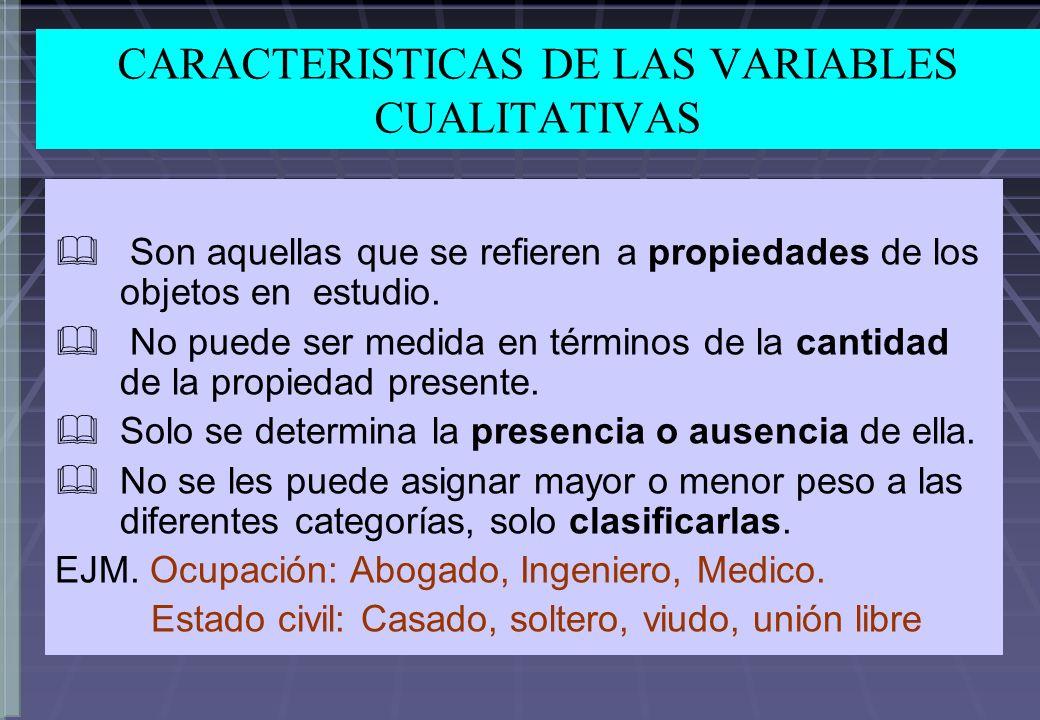 CARACTERISTICAS DE LAS VARIABLES CUALITATIVAS Son aquellas que se refieren a propiedades de los objetos en estudio. No puede ser medida en términos de