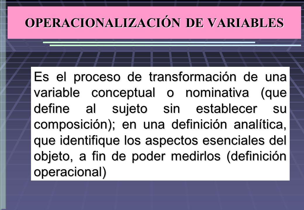 OPERACIONALIZACIÓN DE VARIABLES Es el proceso de transformación de una variable conceptual o nominativa (que define al sujeto sin establecer su compos