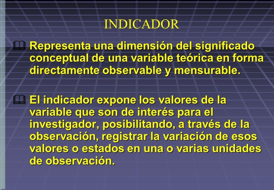INDICADOR Representa una dimensión del significado conceptual de una variable teórica en forma directamente observable y mensurable. Representa una di