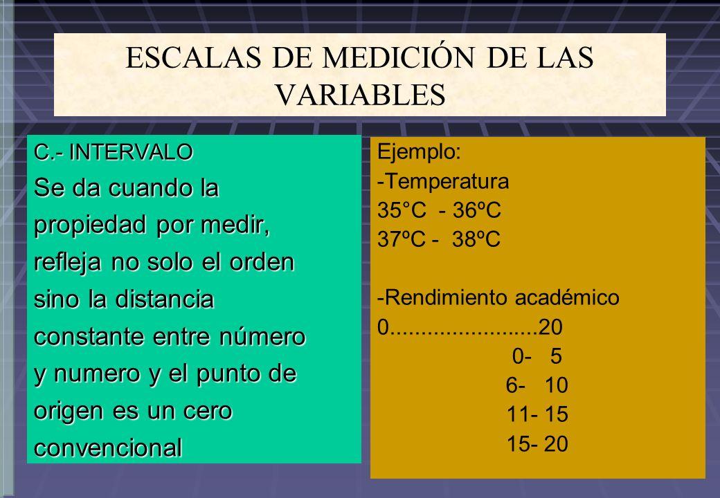 ESCALAS DE MEDICIÓN DE LAS VARIABLES C.- INTERVALO Se da cuando la propiedad por medir, refleja no solo el orden sino la distancia constante entre núm