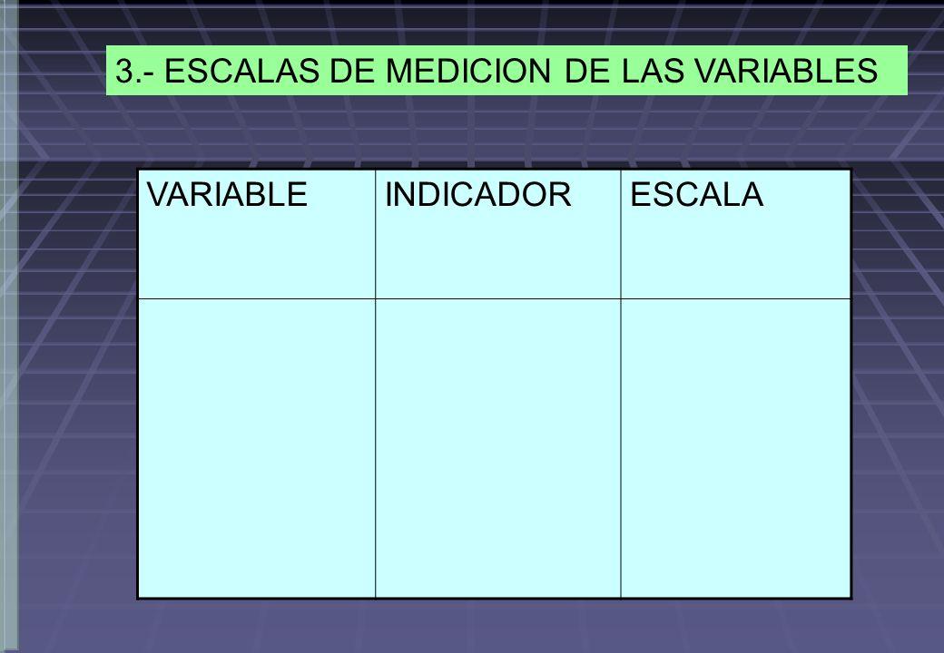 VARIABLEINDICADORESCALA 3.- ESCALAS DE MEDICION DE LAS VARIABLES