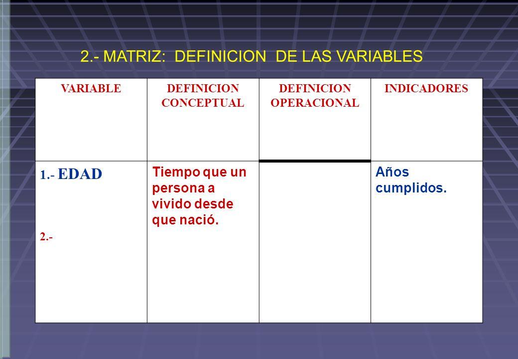 2.- MATRIZ: DEFINICION DE LAS VARIABLES VARIABLEDEFINICION CONCEPTUAL DEFINICION OPERACIONAL INDICADORES 1.- EDAD 2.- Tiempo que un persona a vivido d