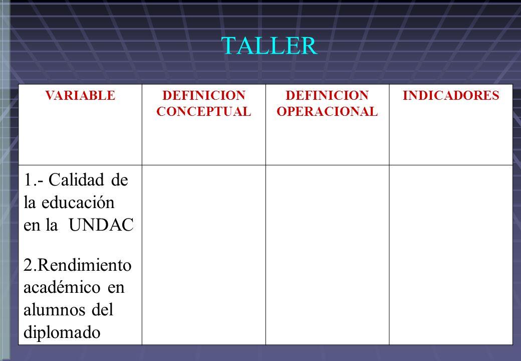 TALLER VARIABLEDEFINICION CONCEPTUAL DEFINICION OPERACIONAL INDICADORES 1.- Calidad de la educación en la UNDAC 2.Rendimiento académico en alumnos del