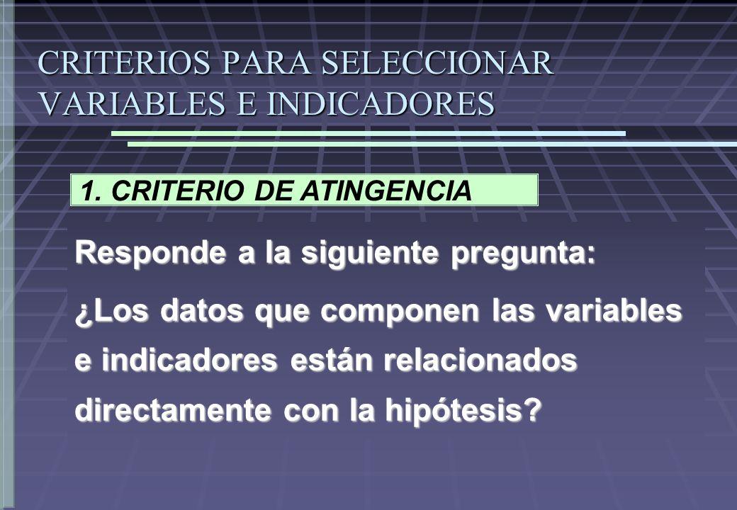 CRITERIOS PARA SELECCIONAR VARIABLES E INDICADORES Responde a la siguiente pregunta: ¿Los datos que componen las variables e indicadores están relacio