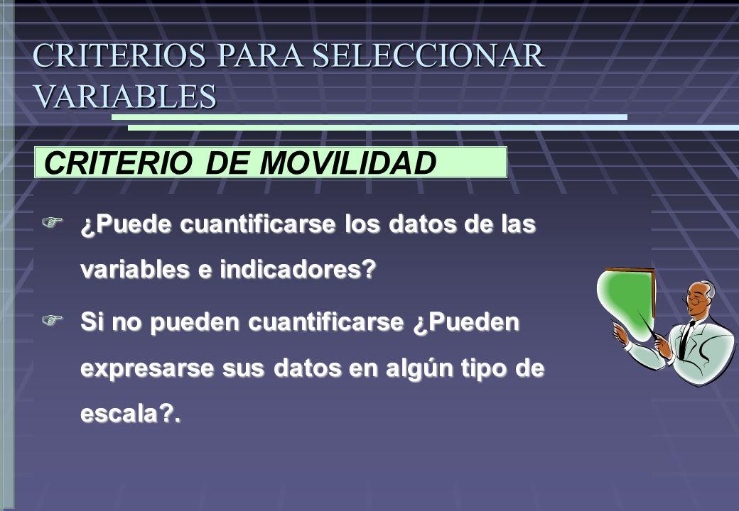 DEFINICIÓN DE LA VARIABLE DEPENDIENTE Nivel de ausentismo Laboral.