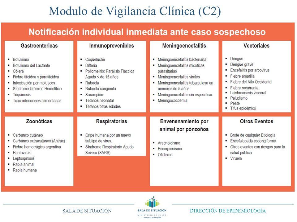 Modulo de Vigilancia Clínica (C2)