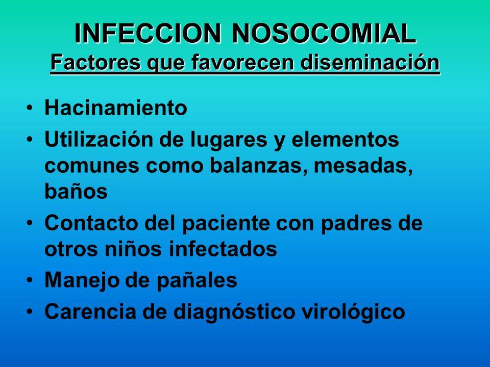 INFECCION NOSOCOMIAL Factores que favorecen diseminación Hacinamiento Utilización de lugares y elementos comunes como balanzas, mesadas, baños Contact