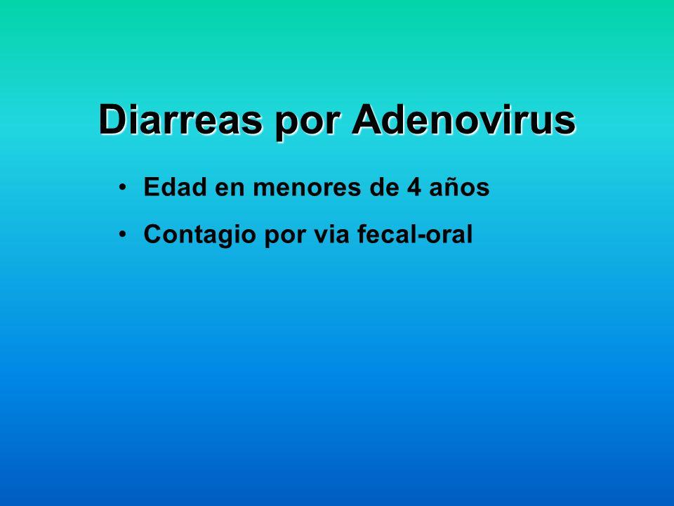 Diarreas por Adenovirus Edad en menores de 4 años Contagio por via fecal-oral