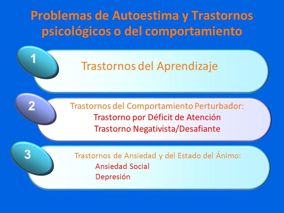 Problemas de Autoestima y Trastornos psicológicos o del comportamiento Click to add Title 1 Trastornos del Aprendizaje 1 Click to add Title 2 Trastorn