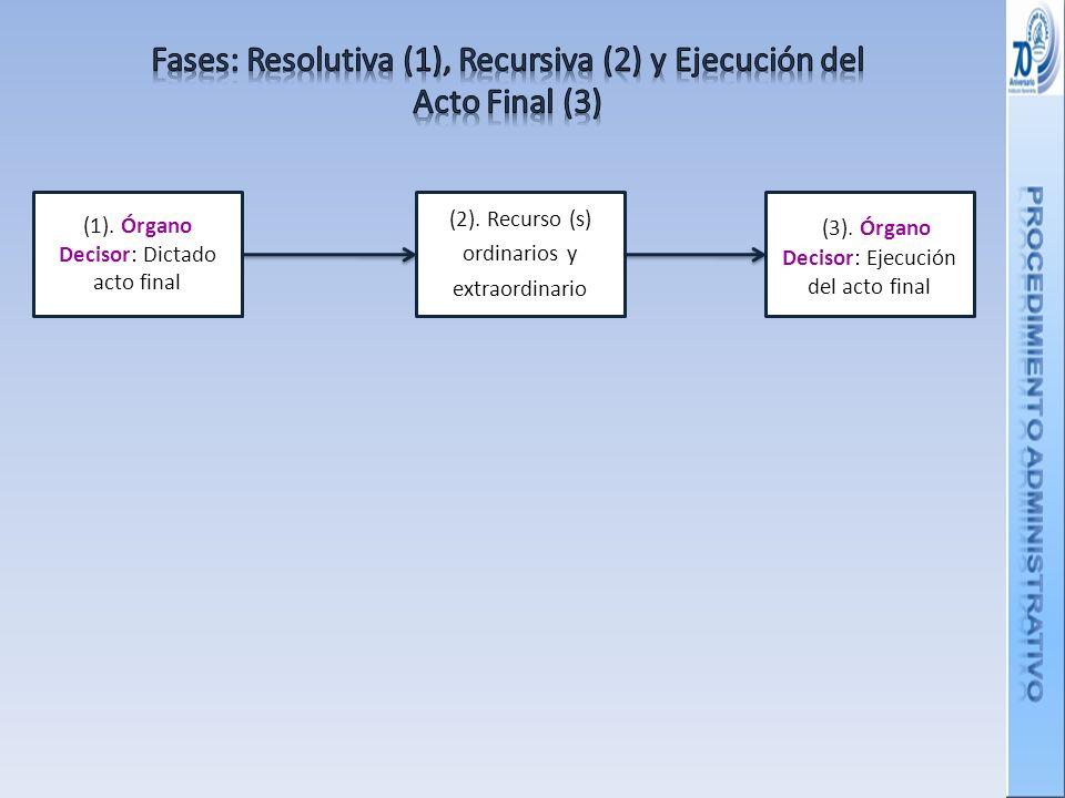 (1).Órgano Decisor: Dictado acto final (2). Recurso (s) ordinarios y extraordinario (3).