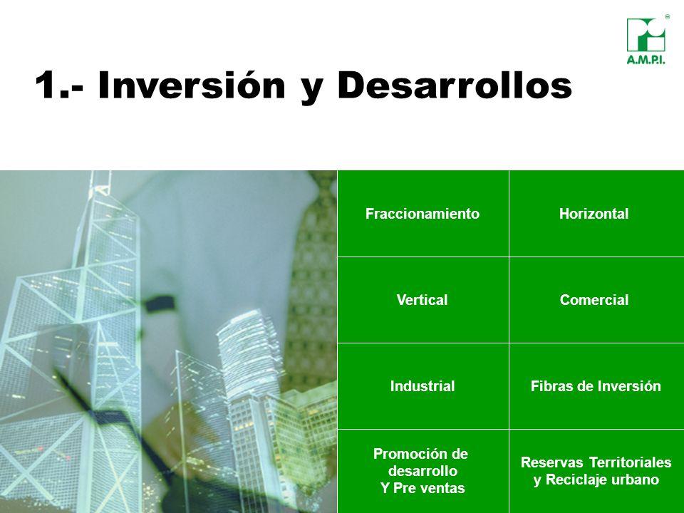 1.- Inversión y Desarrollos Vertical Horizontal Comercial Fraccionamiento Promoción de desarrollo Y Pre ventas Fibras de Inversión Reservas Territoria