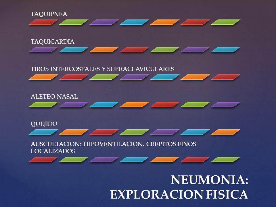 TAQUIPNEA TAQUICARDIA TIROS INTERCOSTALES Y SUPRACLAVICULARES ALETEO NASAL QUEJIDO AUSCULTACION: HIPOVENTILACION, CREPITOS FINOS LOCALIZADOS NEUMONIA: