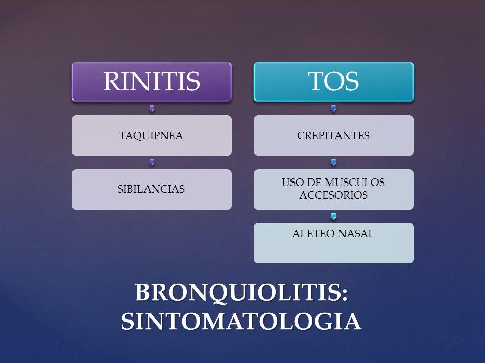RINITIS TAQUIPNEASIBILANCIAS TOS CREPITANTES USO DE MUSCULOS ACCESORIOS ALETEO NASAL BRONQUIOLITIS: SINTOMATOLOGIA