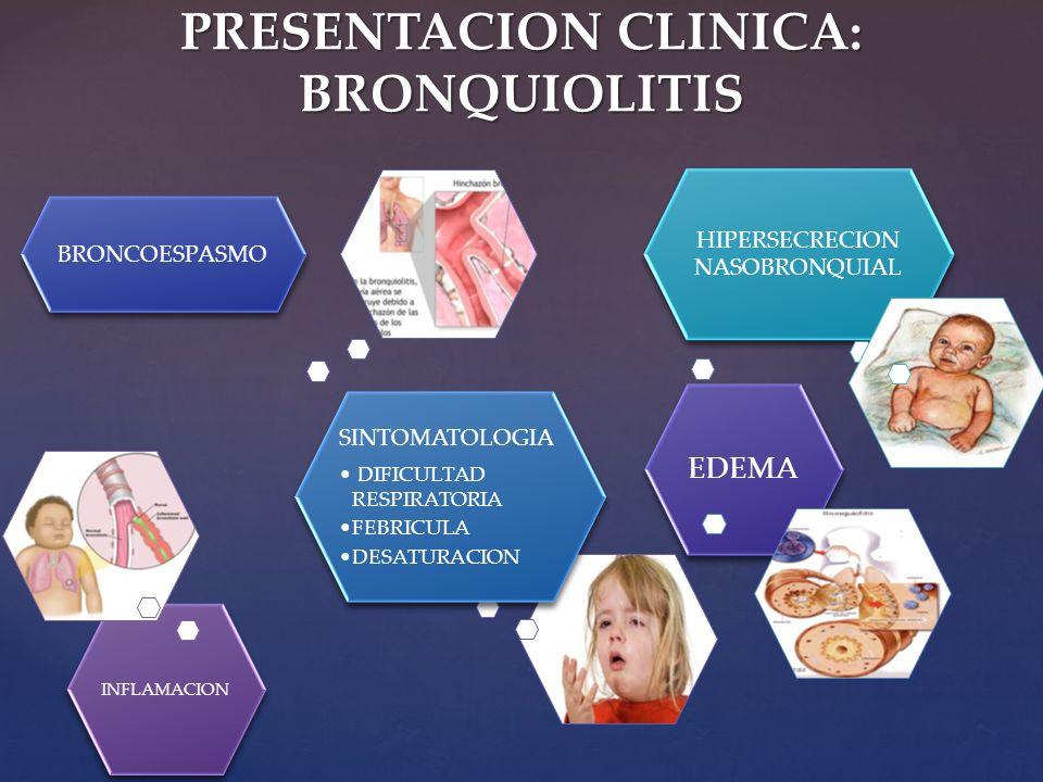 INFLAMACION EDEMA BRONCOESPASMO SINTOMATOLOGIA DIFICULTAD RESPIRATORIA FEBRICULA DESATURACION HIPERSECRECION NASOBRONQUIAL PRESENTACION CLINICA: BRONQ