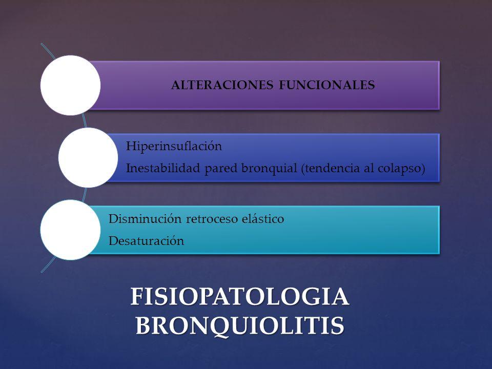 ALTERACIONES FUNCIONALES Hiperinsuflación Inestabilidad pared bronquial (tendencia al colapso) Disminución retroceso elástico Desaturación FISIOPATOLO