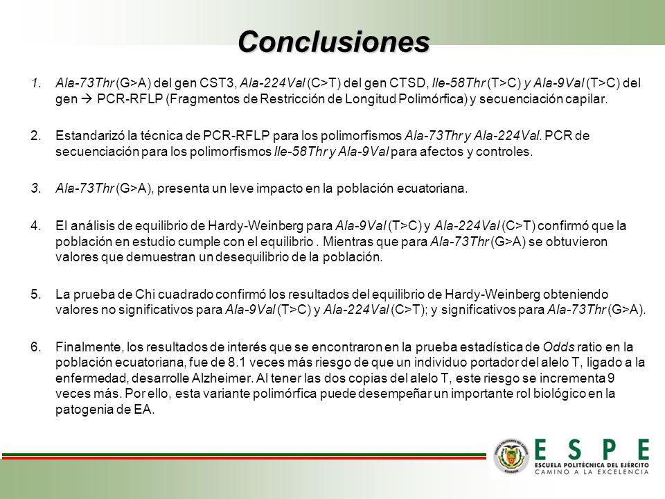 1.Ala-73Thr (G>A) del gen CST3, Ala-224Val (C>T) del gen CTSD, Ile-58Thr (T>C) y Ala-9Val (T>C) del gen PCR-RFLP (Fragmentos de Restricción de Longitu