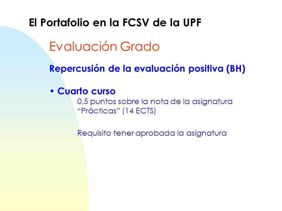 Repercusión de la evaluación positiva (BH) Cuarto curso 0,5 puntos sobre la nota de la asignatura Prácticas (14 ECTS) Requisito tener aprobada la asig