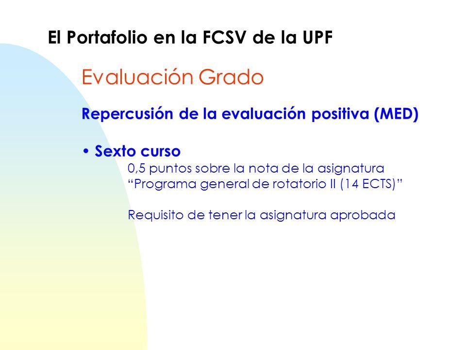 Repercusión de la evaluación positiva (MED) Sexto curso 0,5 puntos sobre la nota de la asignatura Programa general de rotatorio II (14 ECTS) Requisito