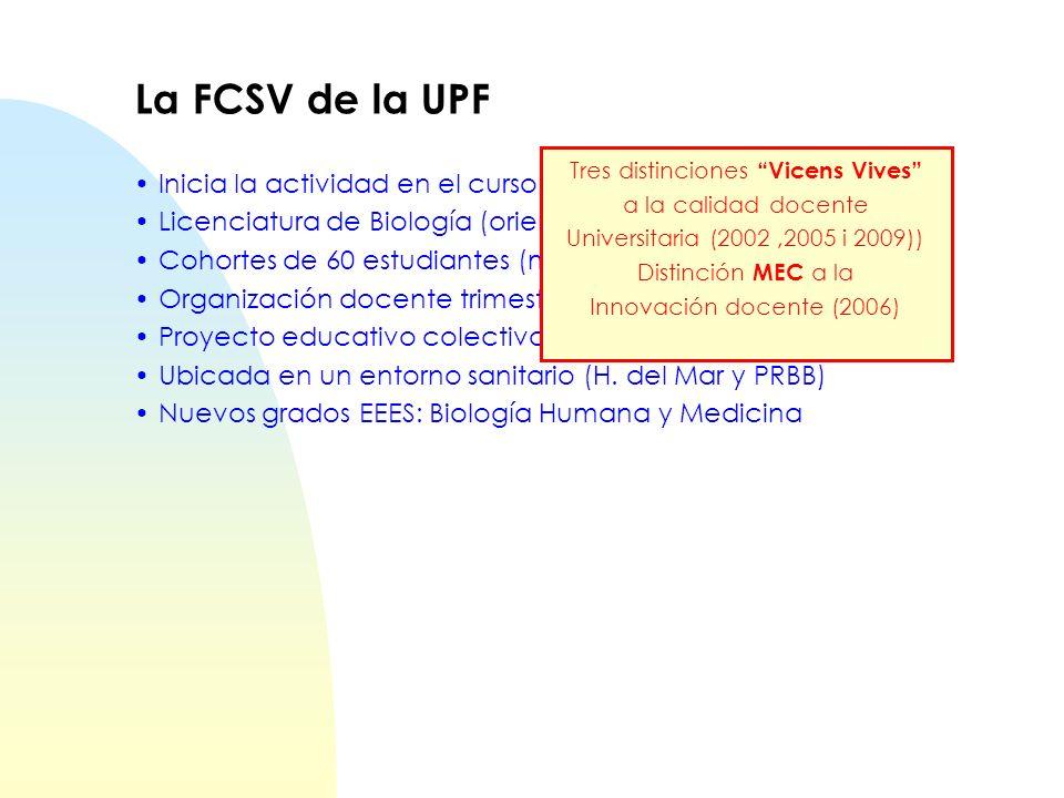 La FCSV de la UPF Inicia la actividad en el curso 1998-99 Licenciatura de Biología (orientación biosanitaria) Cohortes de 60 estudiantes (motivados y