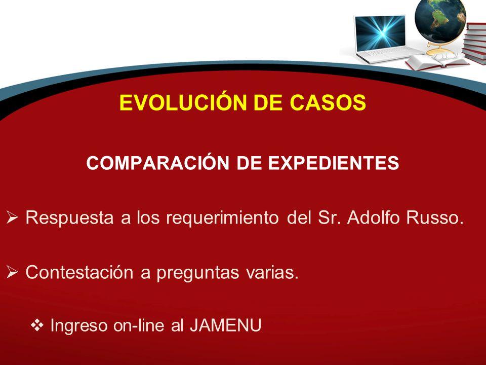 EVOLUCIÓN DE CASOS COMPARACIÓN DE EXPEDIENTES Respuesta a los requerimiento del Sr. Adolfo Russo. Contestación a preguntas varias. Ingreso on-line al