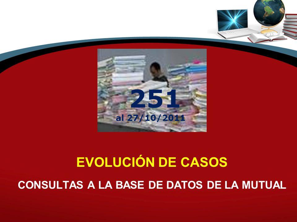 EVOLUCIÓN DE CASOS CONSULTAS A LA BASE DE DATOS DE LA MUTUAL 251 al 27/10/2011