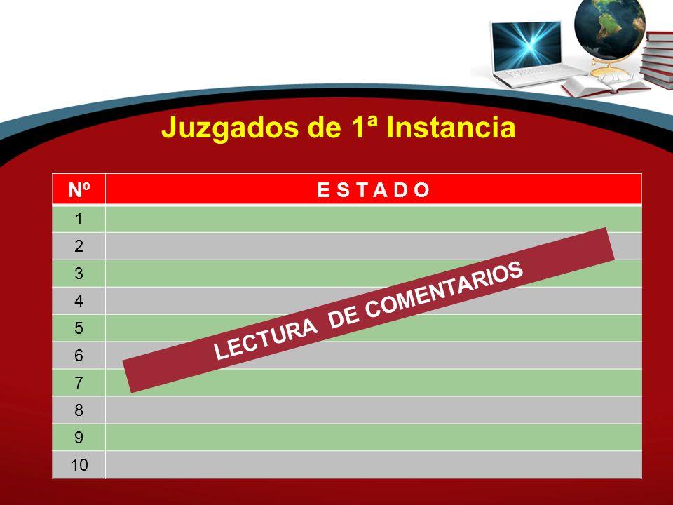 Juzgados de 1ª Instancia NºE S T A D O 1 2 3 4 5 6 7 8 9 10 LECTURA DE COMENTARIOS