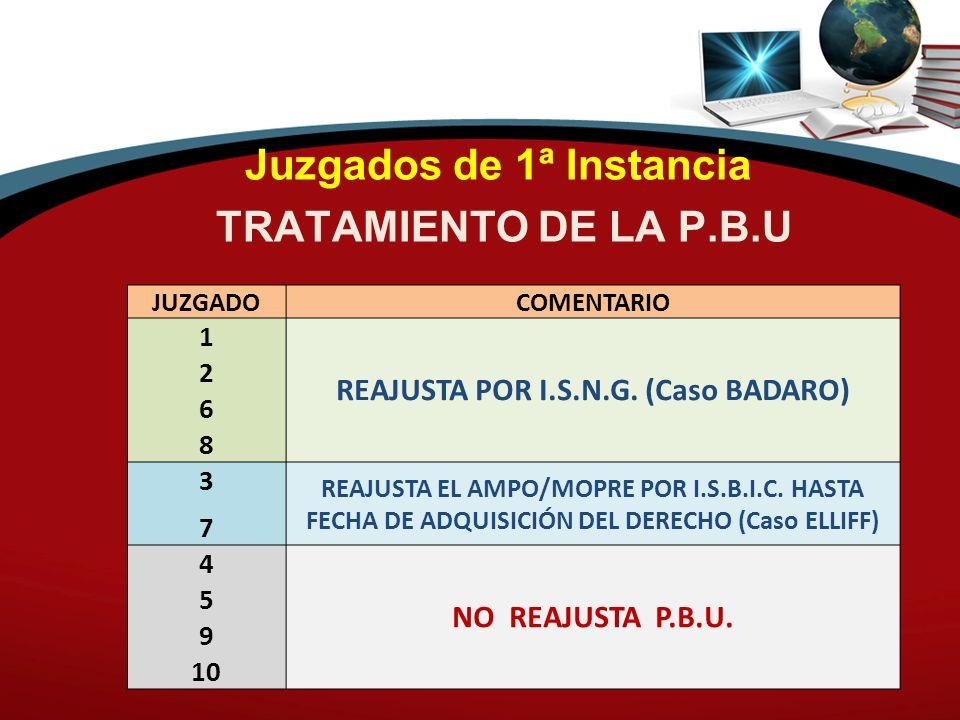 Juzgados de 1ª Instancia TRATAMIENTO DE LA P.B.U JUZGADOCOMENTARIO 1 REAJUSTA POR I.S.N.G. (Caso BADARO) 2 6 8 3 REAJUSTA EL AMPO/MOPRE POR I.S.B.I.C.
