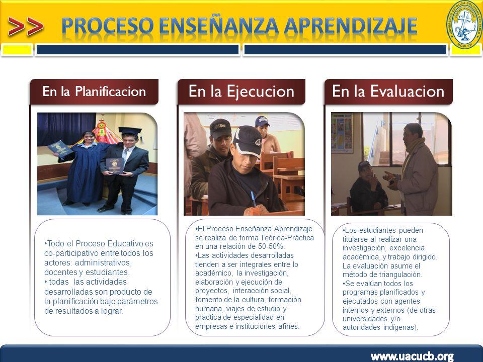 statement En la Planificacion statement En la Ejecucion statement En la Evaluacion Todo el Proceso Educativo es co-participativo entre todos los actor