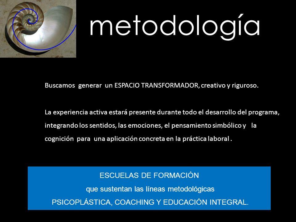 1.Duración del Diplomado: 144 horas en Stgo.; 128 horas en Concepción.