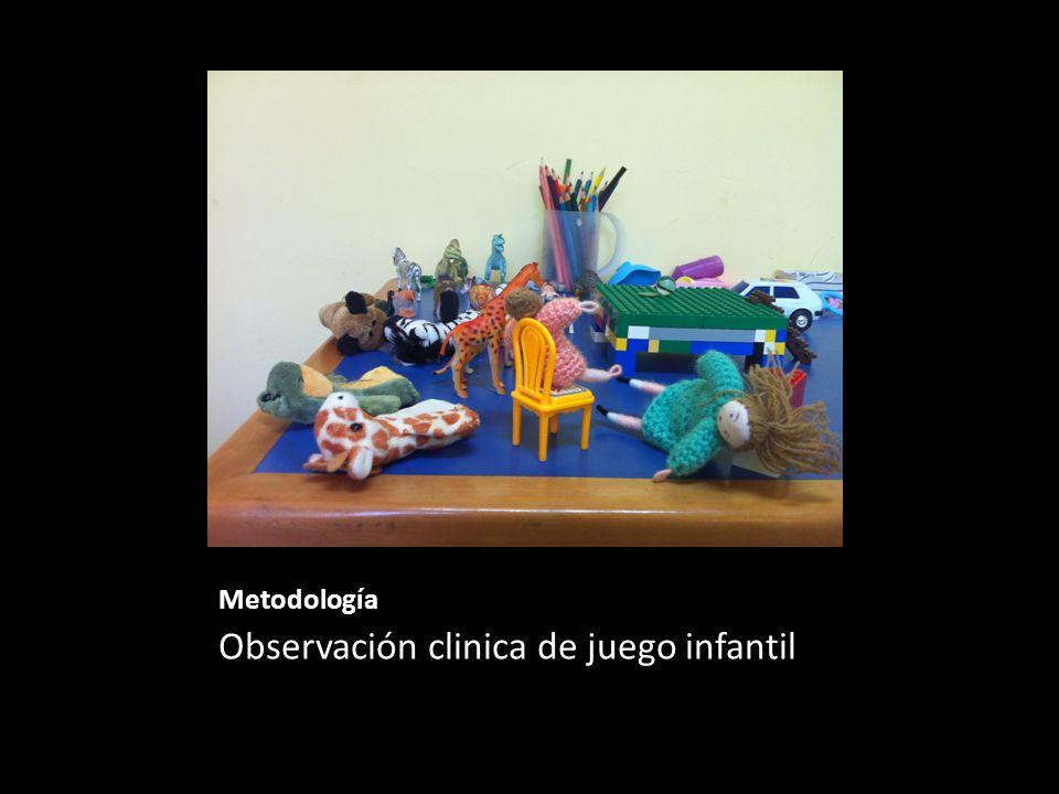 Metodología Observación clinica de juego infantil