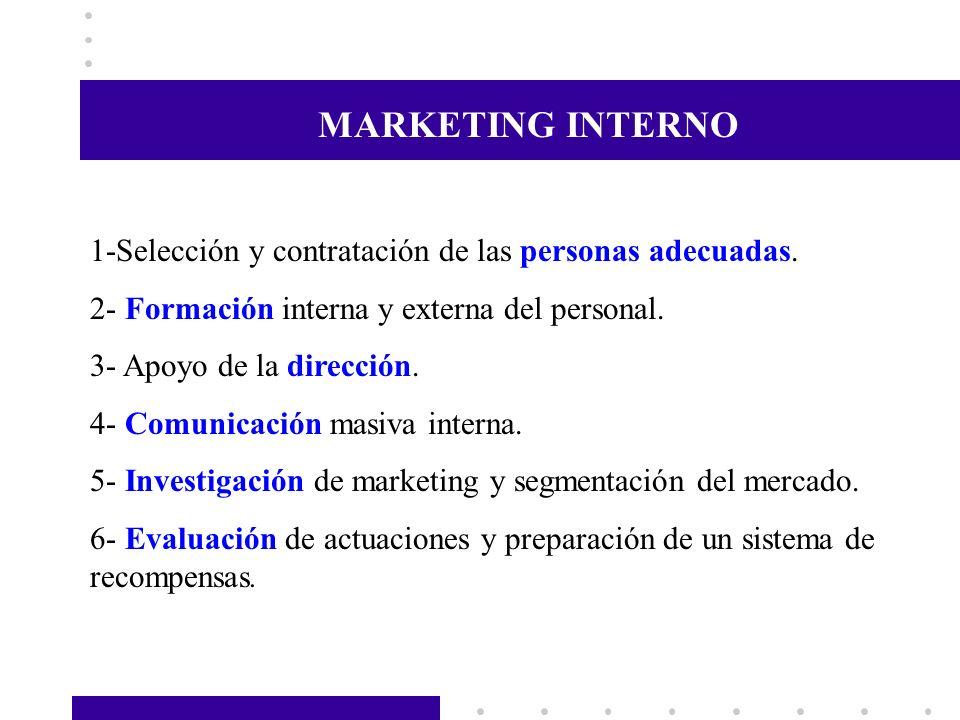 MARKETING INTERNO 1-Selección y contratación de las personas adecuadas. 2- Formación interna y externa del personal. 3- Apoyo de la dirección. 4- Comu