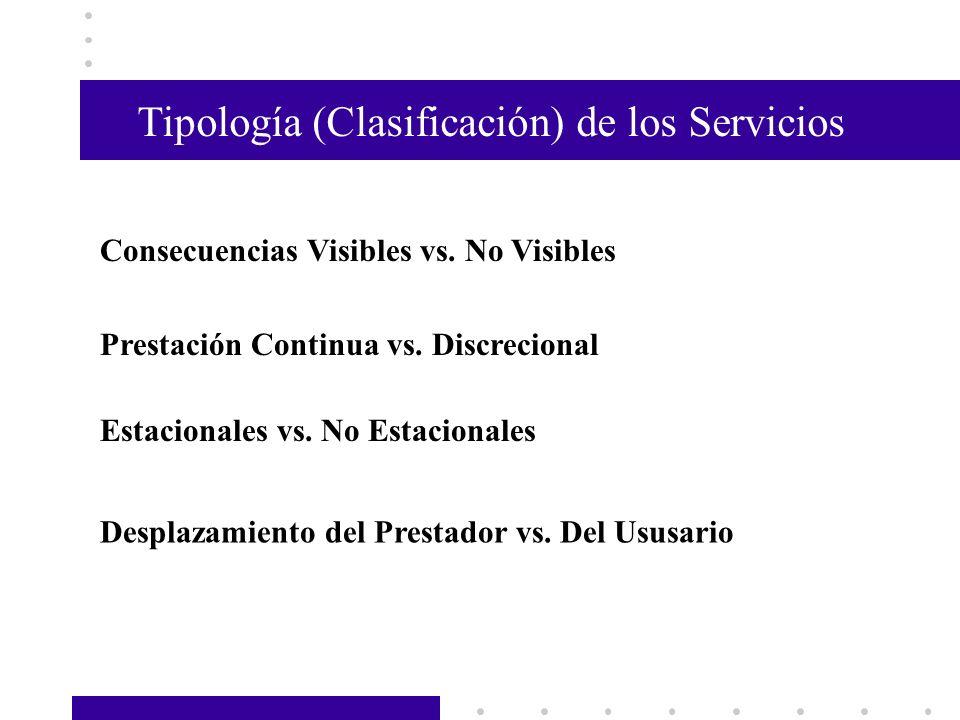 Tipología (Clasificación) de los Servicios Consecuencias Visibles vs. No Visibles Prestación Continua vs. Discrecional Estacionales vs. No Estacionale
