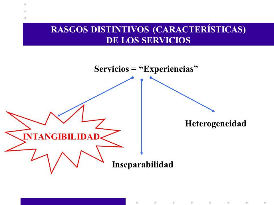 EVALUACIÓN DE LA CALIDAD DE SERVICIO CIUDADANO Comentarios sobre experiencias con los servicios Valoraciones en una escala multidimensional CALIDAD DE SERVICIO PERCIBIDA POR EL USUARIO