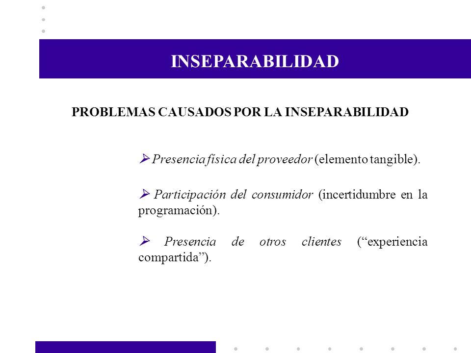 INSEPARABILIDAD PROBLEMAS CAUSADOS POR LA INSEPARABILIDAD Presencia física del proveedor (elemento tangible). Participación del consumidor (incertidum