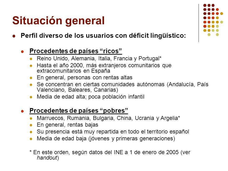 Situación general Perfil diverso de los usuarios con déficit lingüístico: Procedentes de países ricos Reino Unido, Alemania, Italia, Francia y Portuga