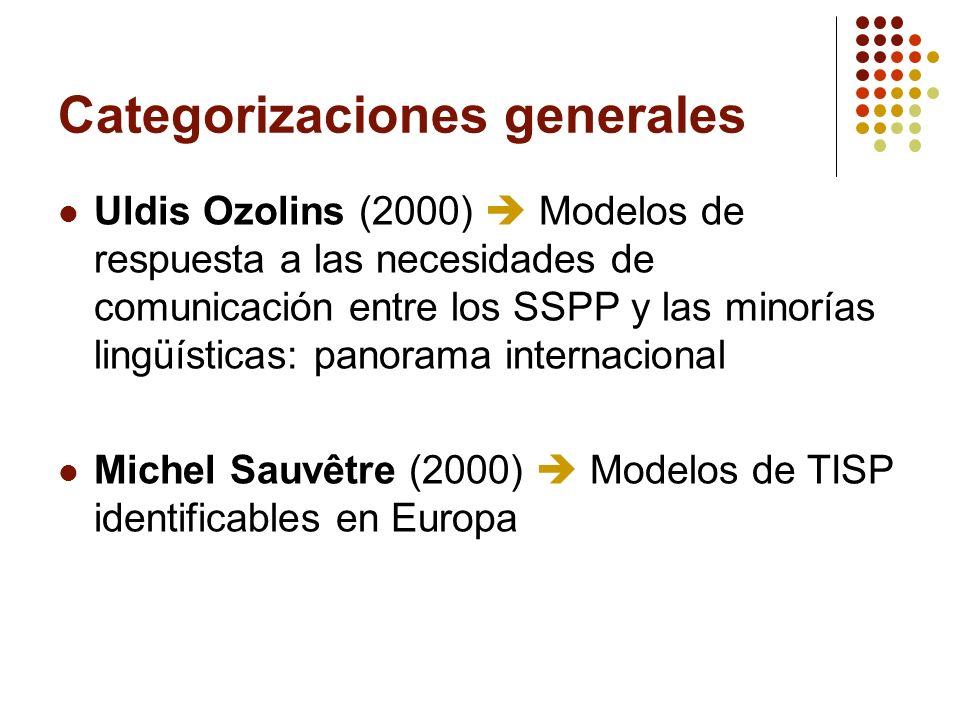 Categorizaciones generales Uldis Ozolins (2000) Modelos de respuesta a las necesidades de comunicación entre los SSPP y las minorías lingüísticas: pan